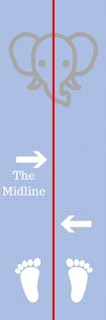 The Midline on a Mat