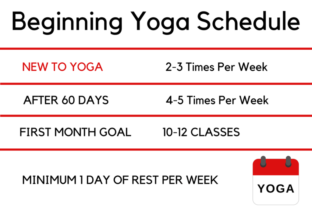 Beginner yoga schedule